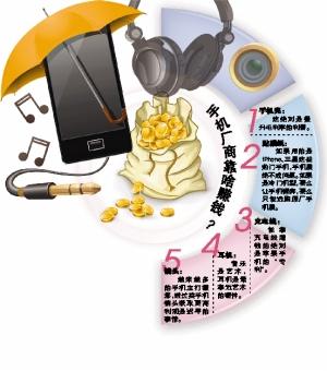 【最新资讯】互联网营收月入达两千万元